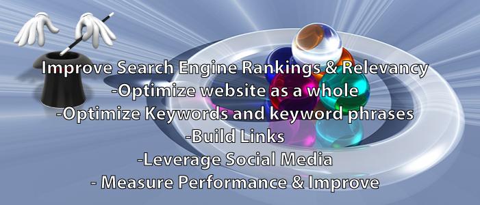 Schaper Services SEO Search Engine Optimization